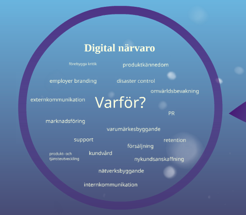 Digital närvaro